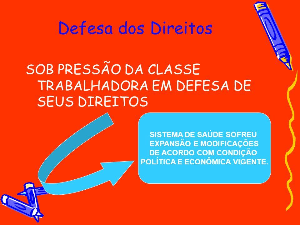 Defesa dos Direitos SOB PRESSÃO DA CLASSE TRABALHADORA EM DEFESA DE SEUS DIREITOS. SISTEMA DE SAÚDE SOFREU.