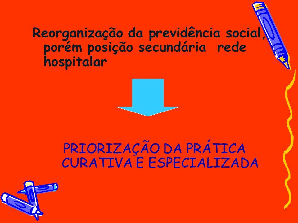 PRIORIZAÇÃO DA PRÁTICA CURATIVA E ESPECIALIZADA