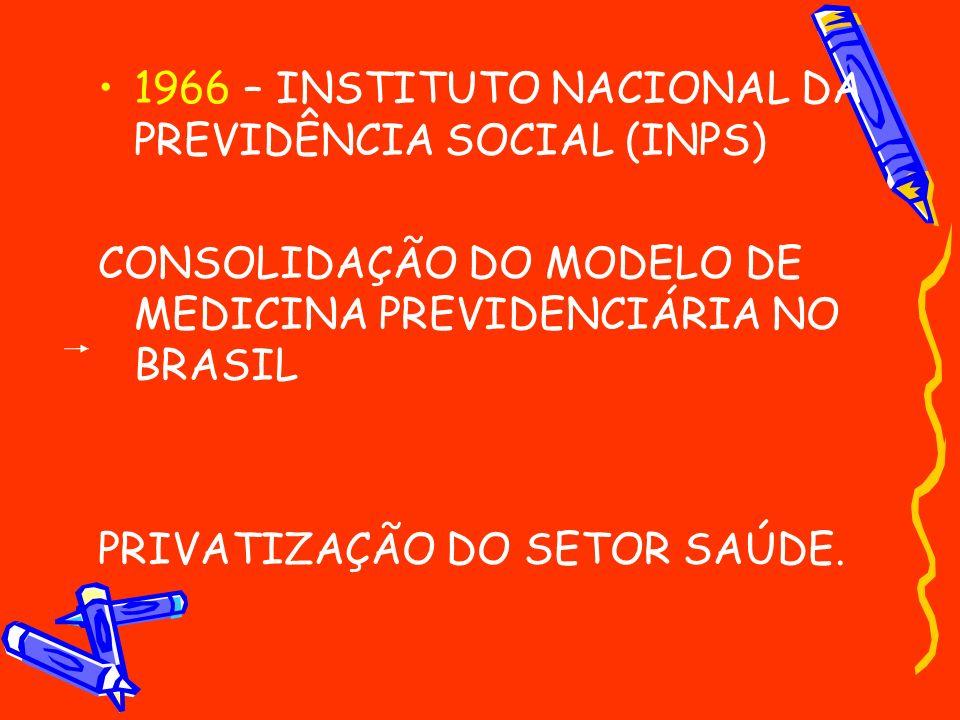 1966 – INSTITUTO NACIONAL DA PREVIDÊNCIA SOCIAL (INPS)