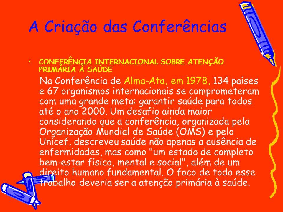 A Criação das Conferências