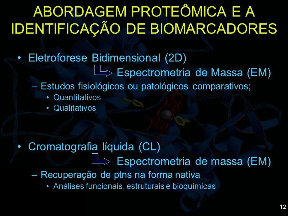 ABORDAGEM PROTEÔMICA E A IDENTIFICAÇÃO DE BIOMARCADORES