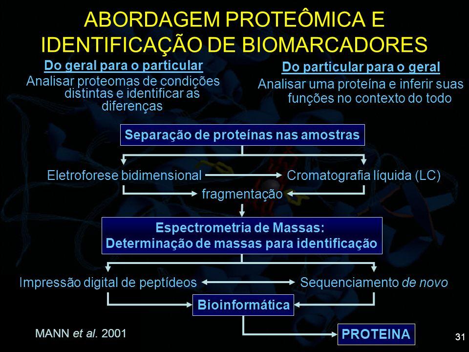 ABORDAGEM PROTEÔMICA E IDENTIFICAÇÃO DE BIOMARCADORES