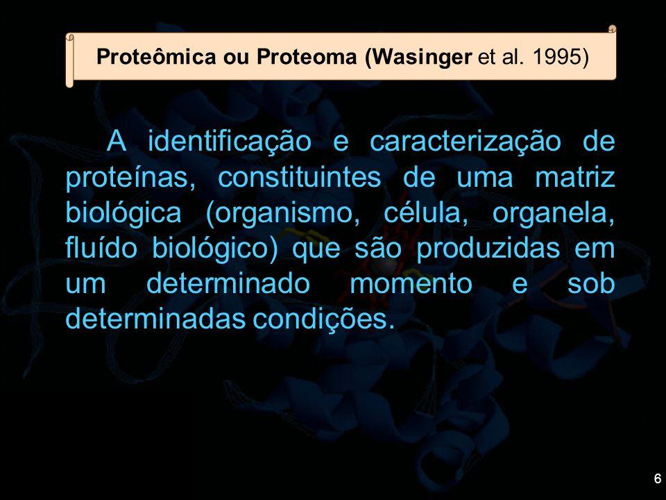 Proteômica ou Proteoma (Wasinger et al. 1995)