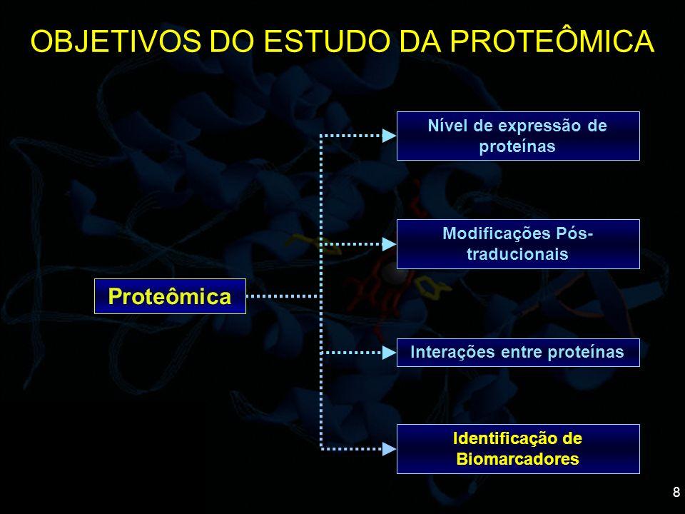 OBJETIVOS DO ESTUDO DA PROTEÔMICA