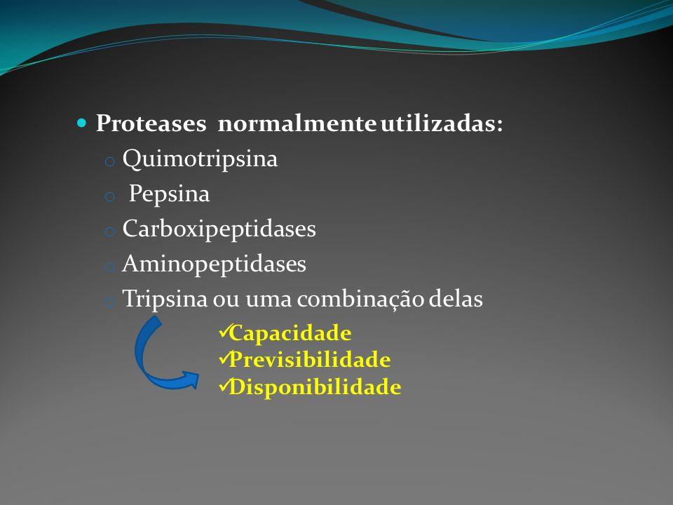 Proteases normalmente utilizadas: Quimotripsina Pepsina