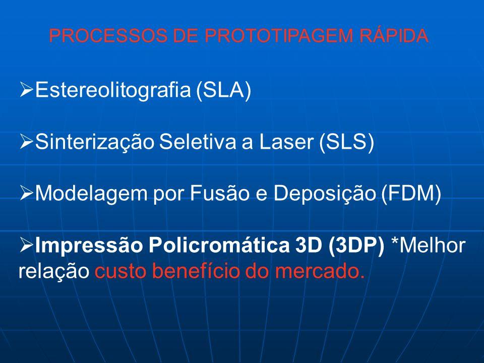 Estereolitografia (SLA) Sinterização Seletiva a Laser (SLS)
