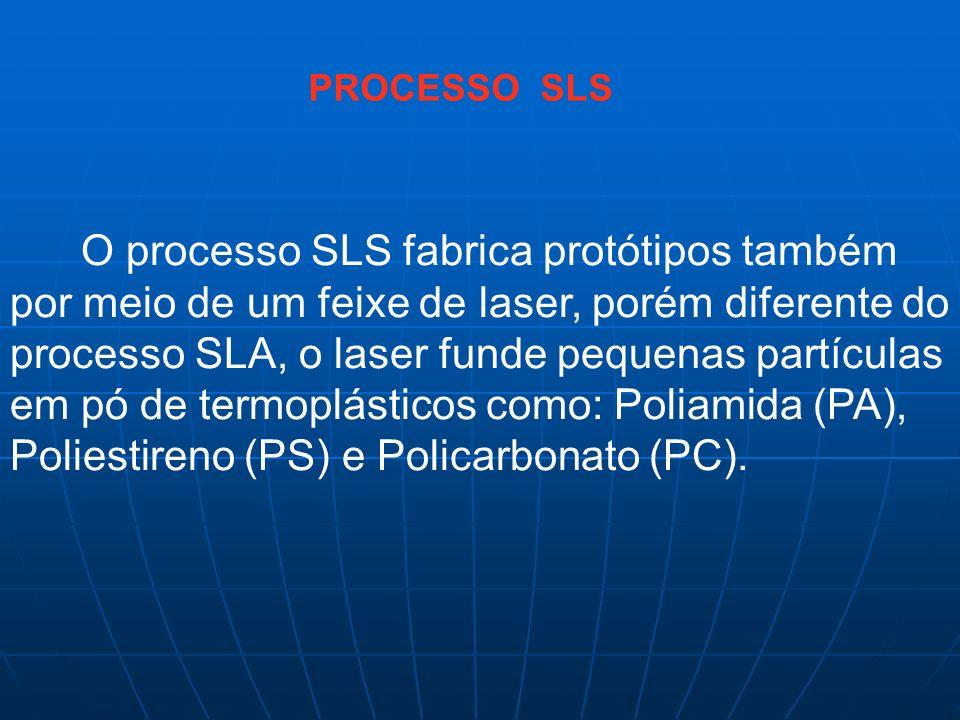 PROCESSO SLS