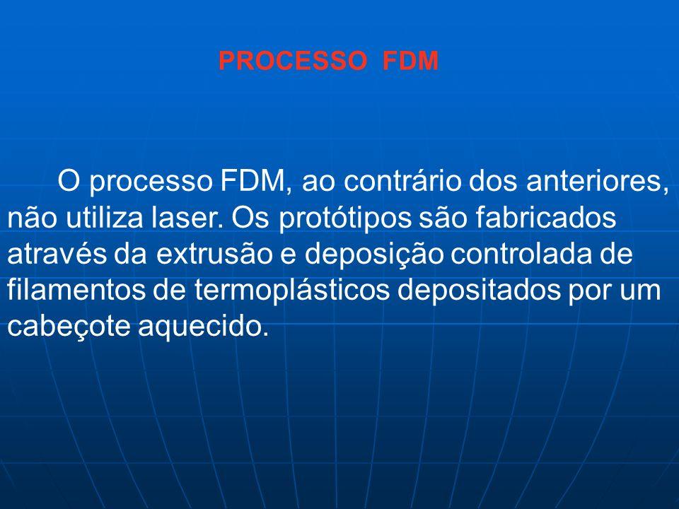 PROCESSO FDM