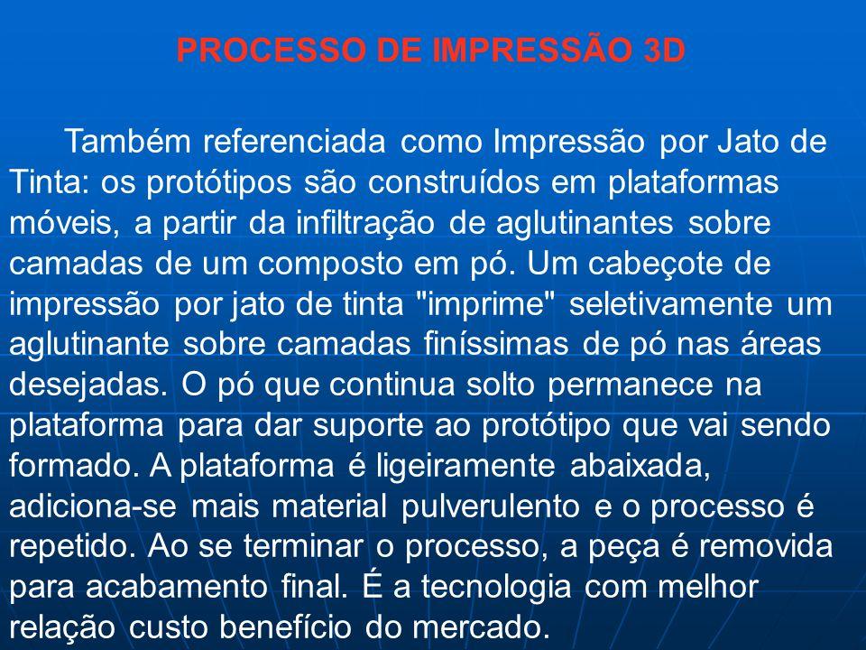 PROCESSO DE IMPRESSÃO 3D