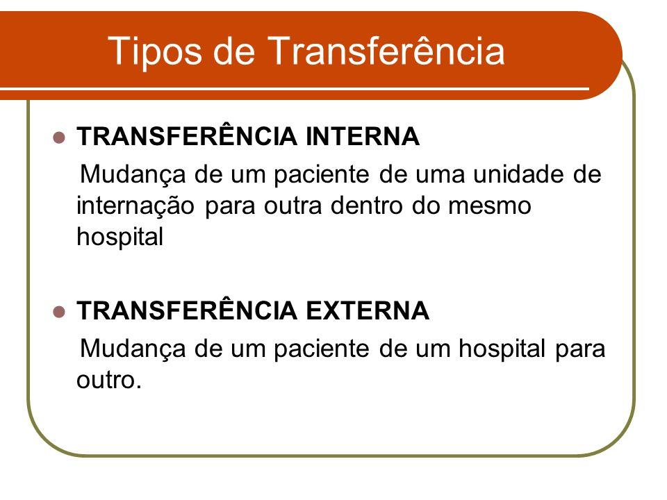 Tipos de Transferência