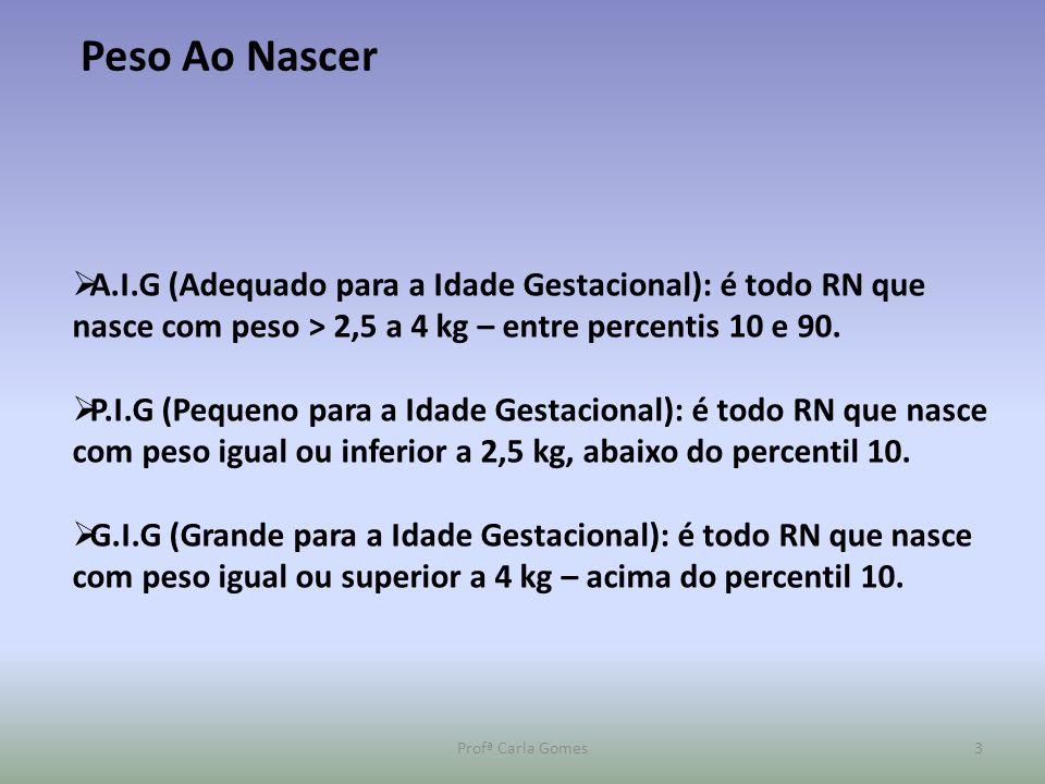 Peso Ao Nascer A.I.G (Adequado para a Idade Gestacional): é todo RN que nasce com peso > 2,5 a 4 kg – entre percentis 10 e 90.