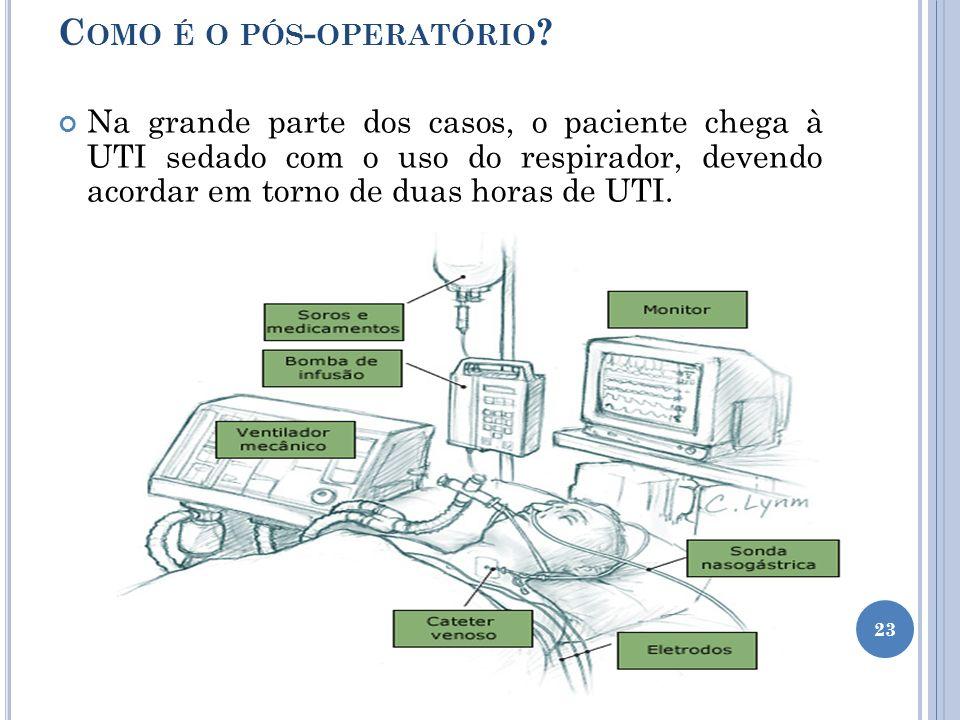 Como é o pós-operatório