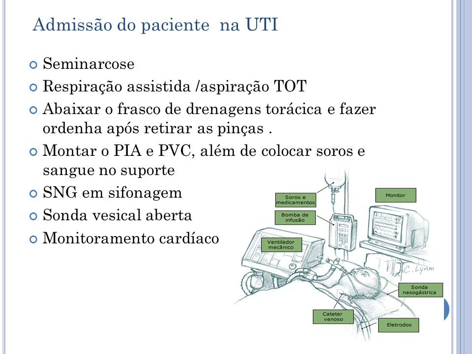 Admissão do paciente na UTI