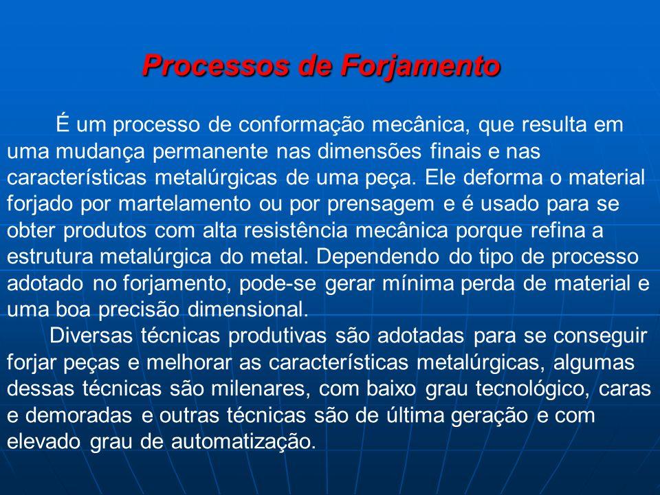 Processos de Forjamento