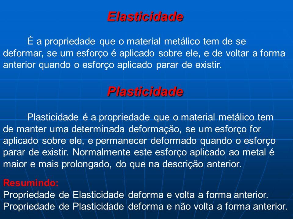 Elasticidade Plasticidade