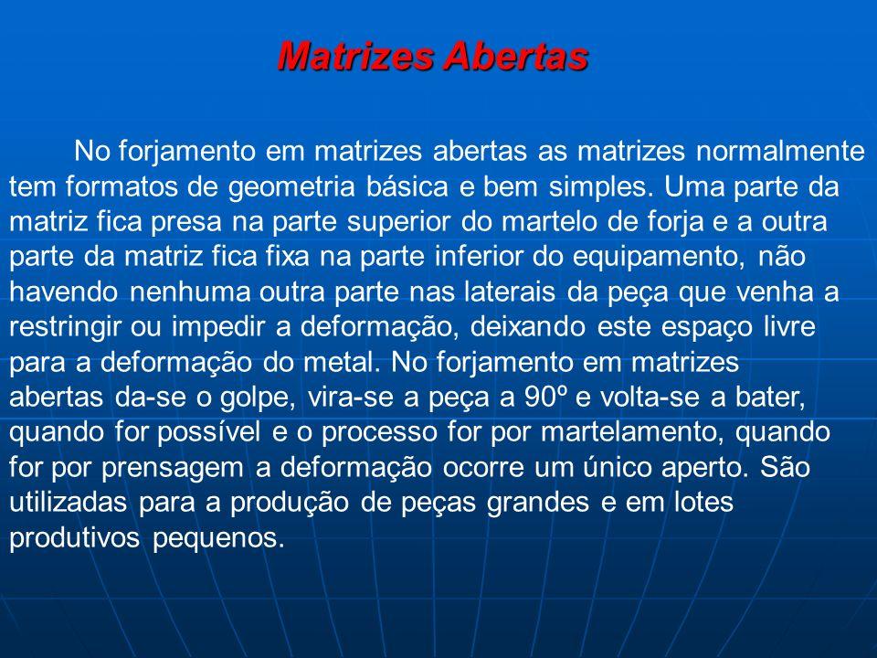 Matrizes Abertas