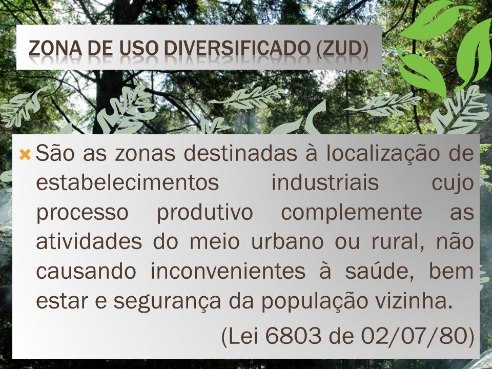 Zona de Uso Diversificado (ZUD)