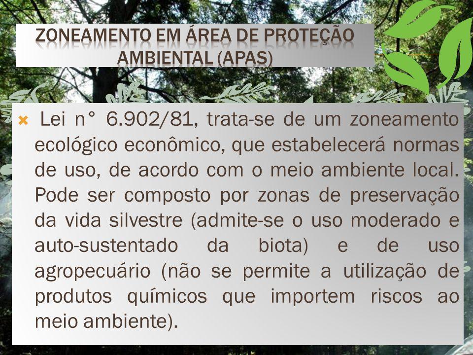 ZONEAMENTO EM ÁREA DE PROTEÇÃO AMBIENTAL (APAS)