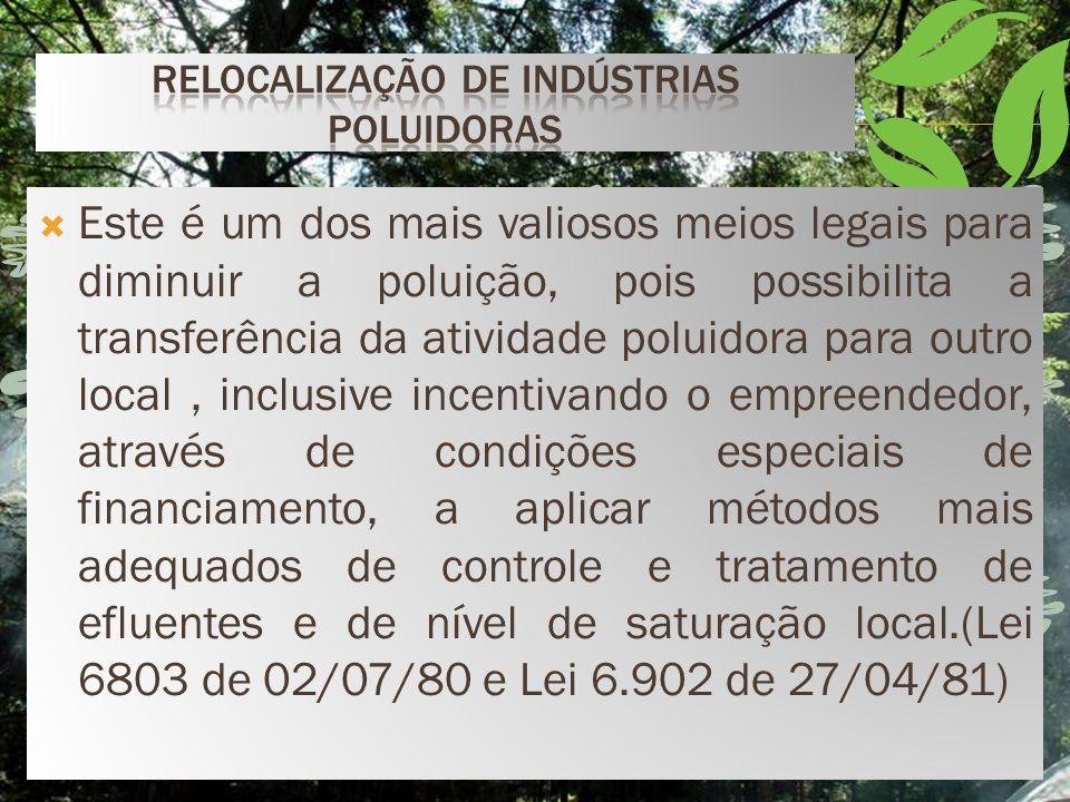 Relocalização de Indústrias Poluidoras