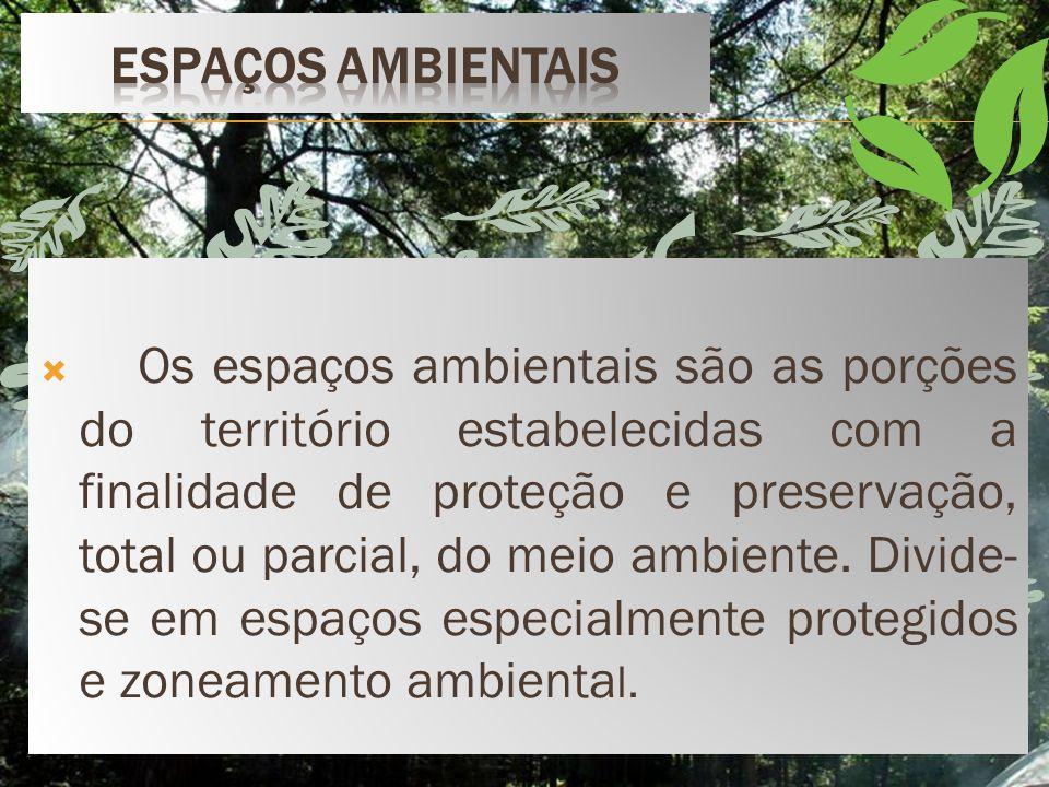 Espaços ambientais