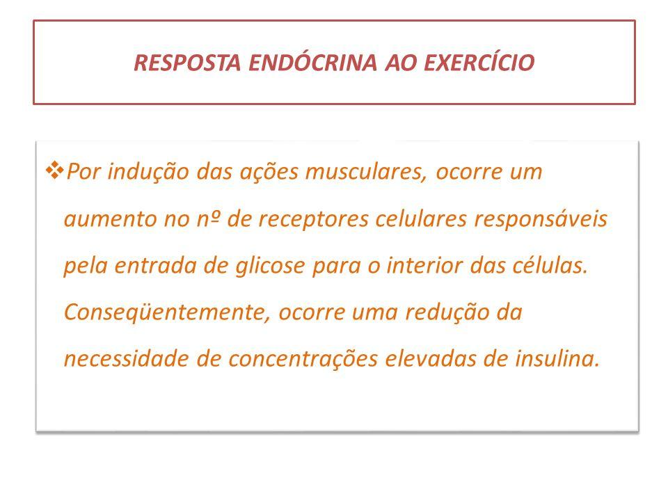 RESPOSTA ENDÓCRINA AO EXERCÍCIO