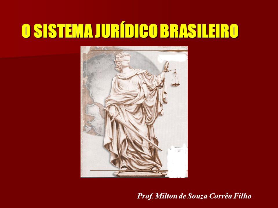 O SISTEMA JURÍDICO BRASILEIRO