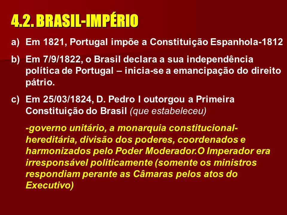 4.2. BRASIL-IMPÉRIO Em 1821, Portugal impõe a Constituição Espanhola-1812.