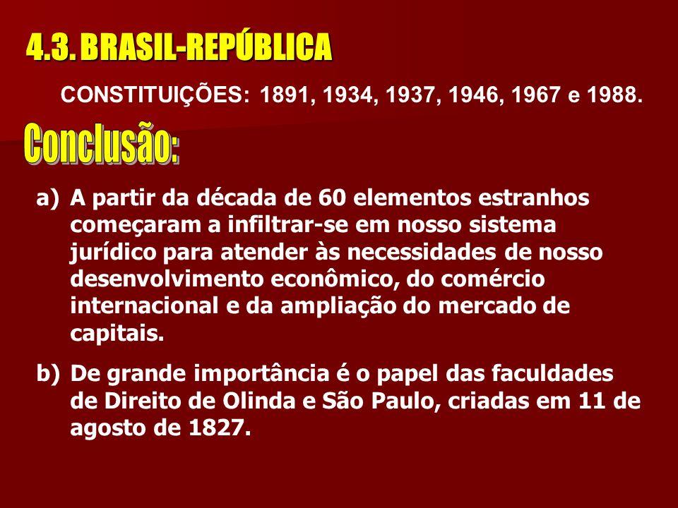 4.3. BRASIL-REPÚBLICA Conclusão: