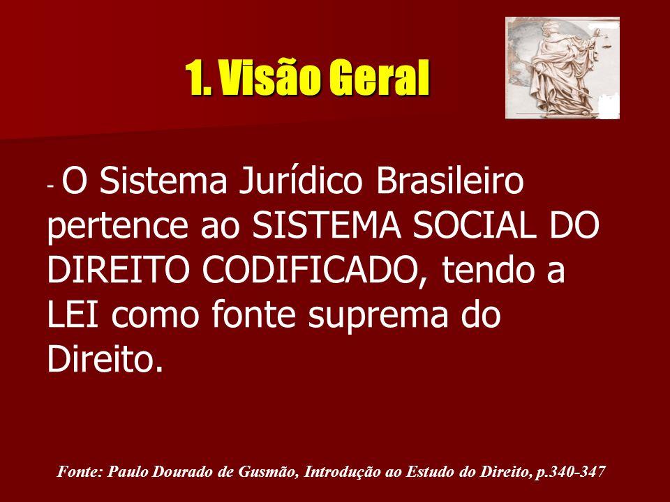 1. Visão Geral - O Sistema Jurídico Brasileiro pertence ao SISTEMA SOCIAL DO DIREITO CODIFICADO, tendo a LEI como fonte suprema do Direito.