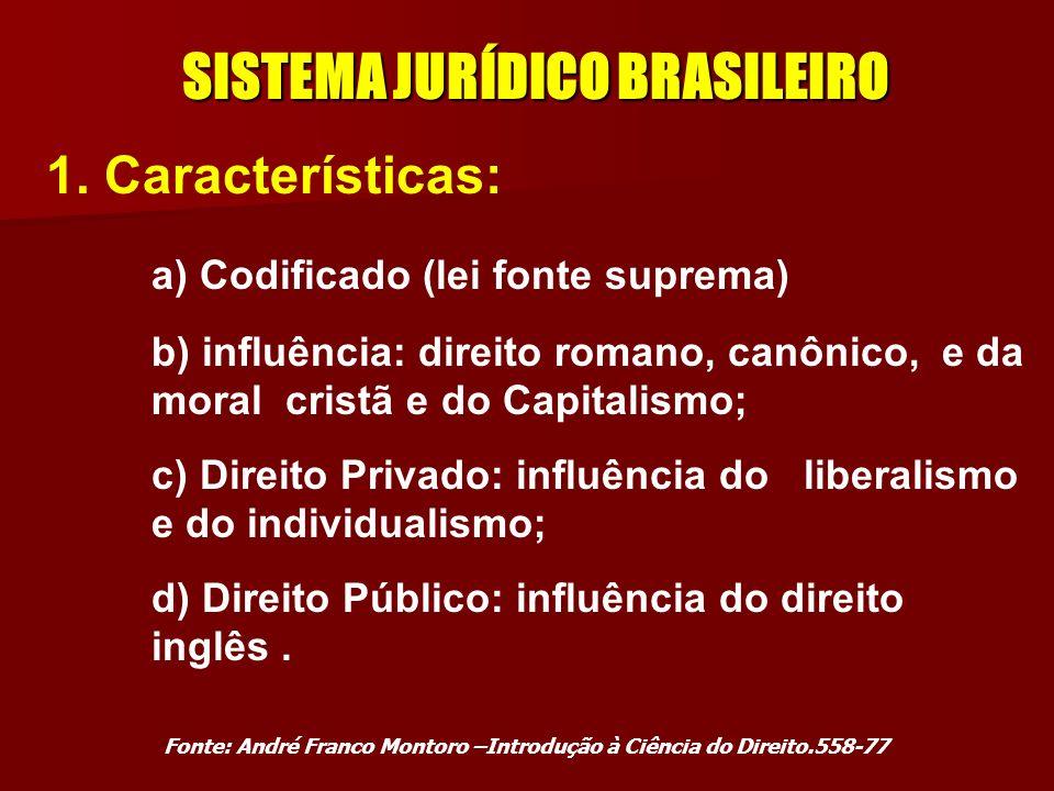 SISTEMA JURÍDICO BRASILEIRO