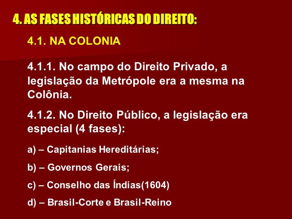 4. AS FASES HISTÓRICAS DO DIREITO: