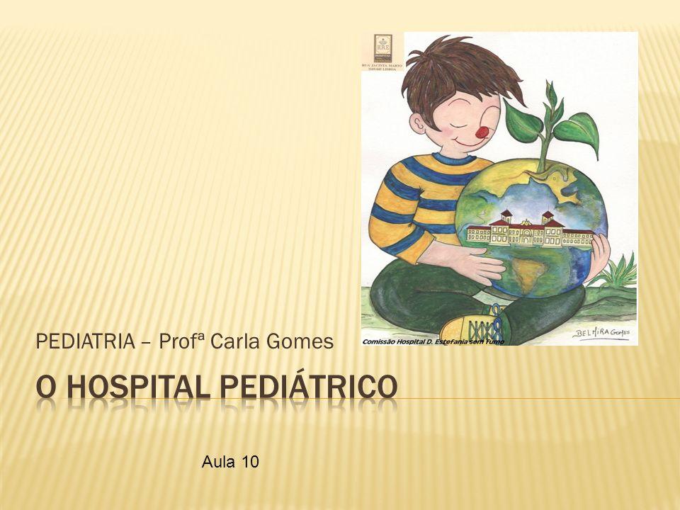 PEDIATRIA – Profª Carla Gomes