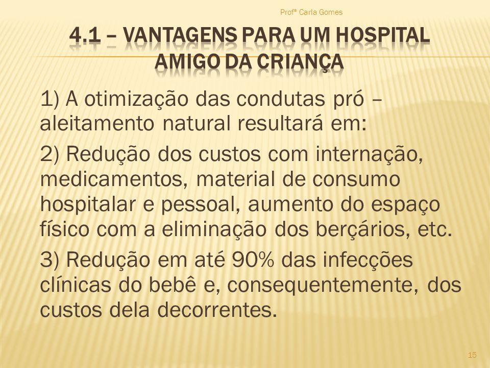 4.1 – Vantagens para um Hospital Amigo da Criança