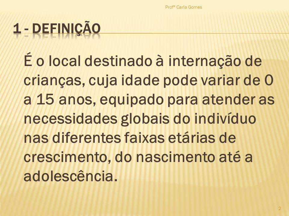 Profª Carla Gomes 1 - Definição.
