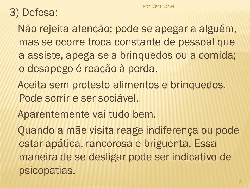 Profª Carla Gomes