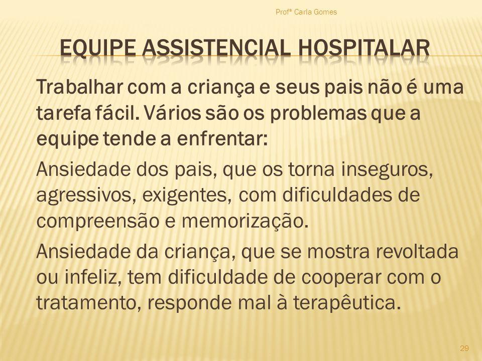 EQUIPE ASSISTENCIAL HOSPITALAR