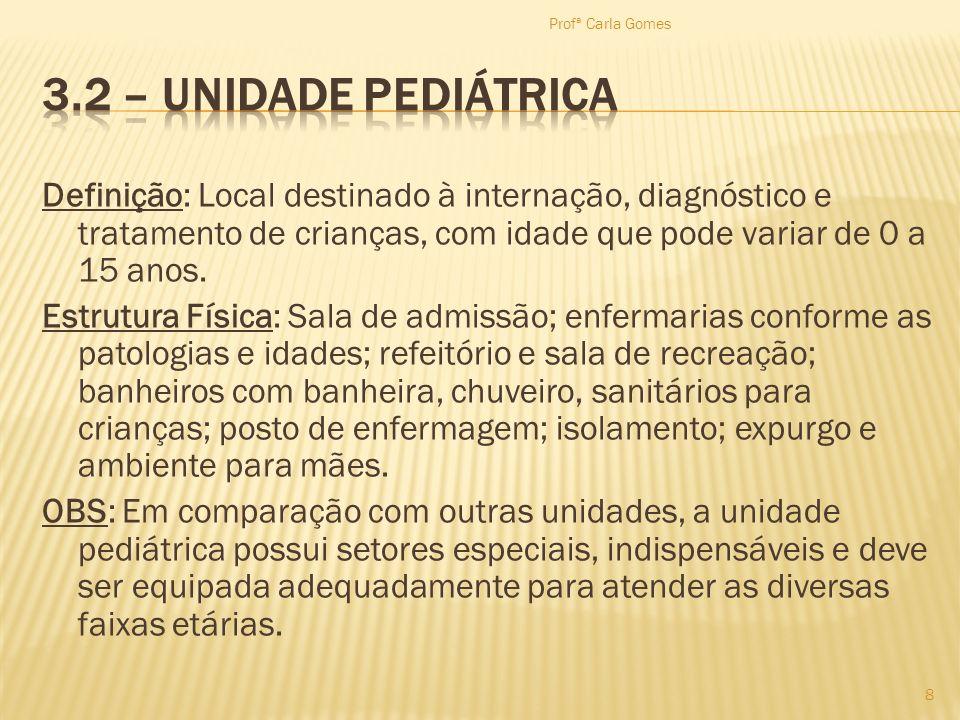 Profª Carla Gomes 3.2 – Unidade Pediátrica.