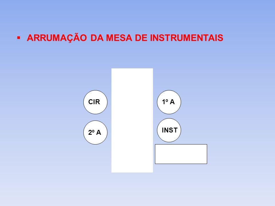 ARRUMAÇÃO DA MESA DE INSTRUMENTAIS