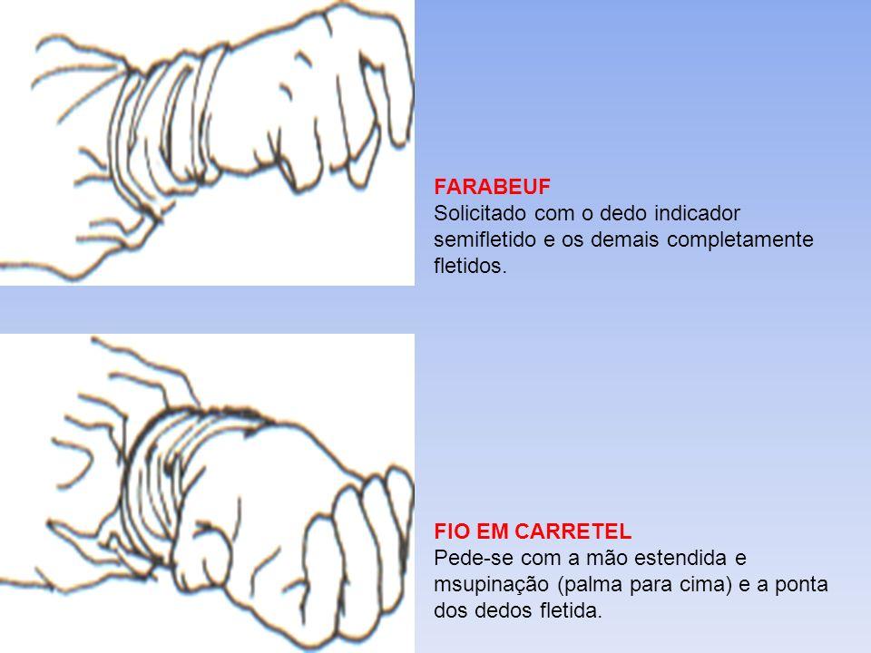 FARABEUF Solicitado com o dedo indicador semifletido e os demais completamente fletidos.