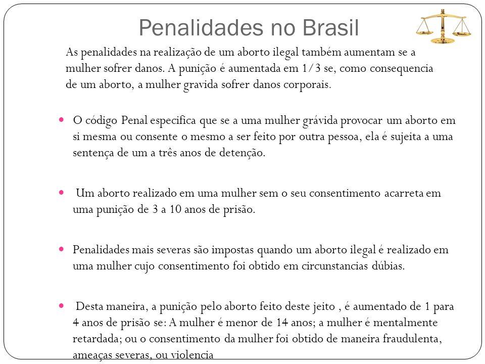 Penalidades no Brasil