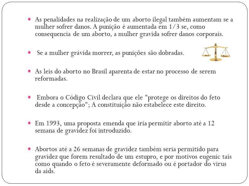 As penalidades na realização de um aborto ilegal também aumentam se a mulher sofrer danos. A punição é aumentada em 1/3 se, como consequencia de um aborto, a mulher gravida sofrer danos corporais.