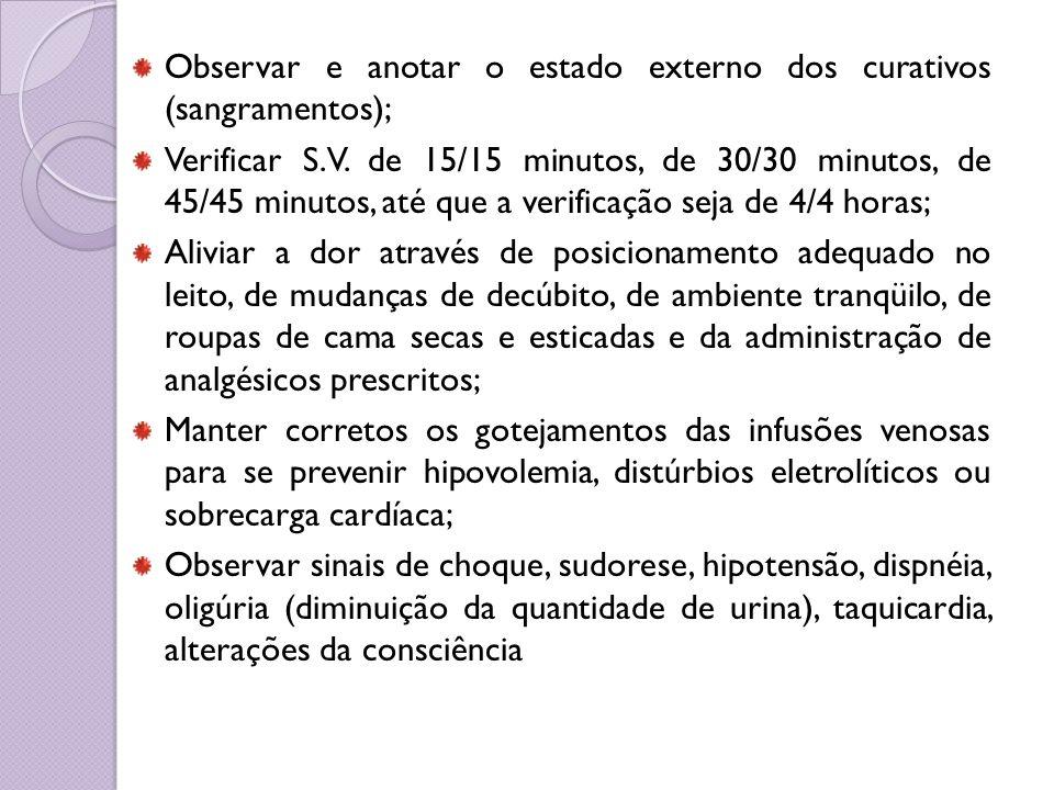 Observar e anotar o estado externo dos curativos (sangramentos);