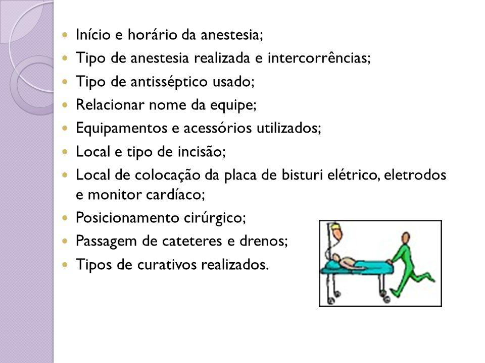 Início e horário da anestesia;