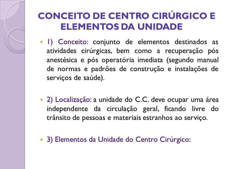 CONCEITO DE CENTRO CIRÚRGICO E ELEMENTOS DA UNIDADE