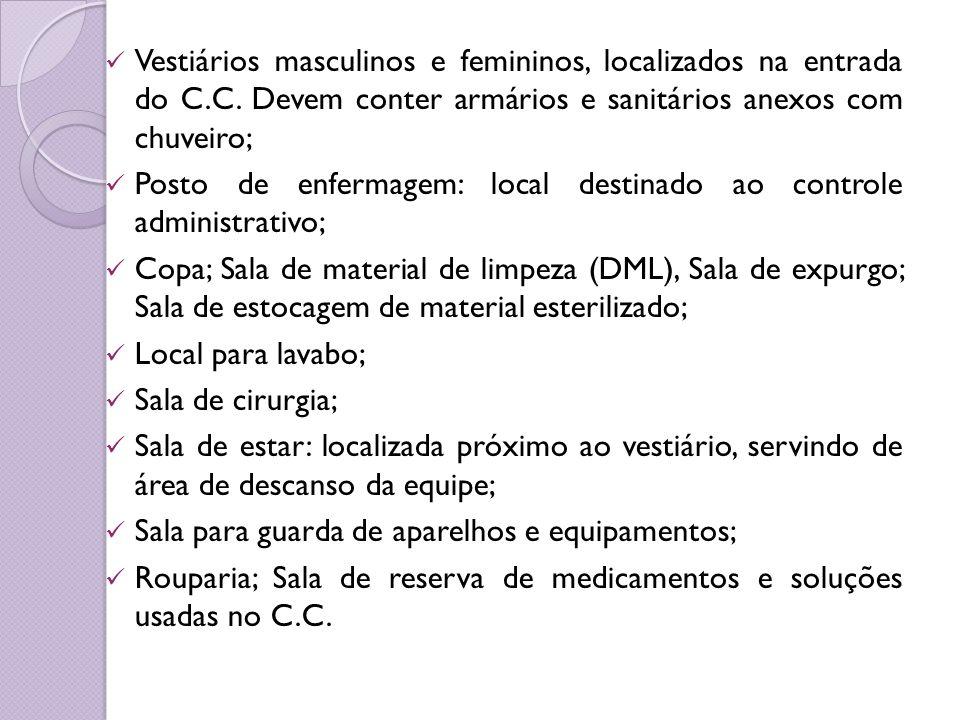 Vestiários masculinos e femininos, localizados na entrada do C. C