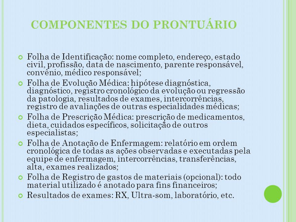 COMPONENTES DO PRONTUÁRIO