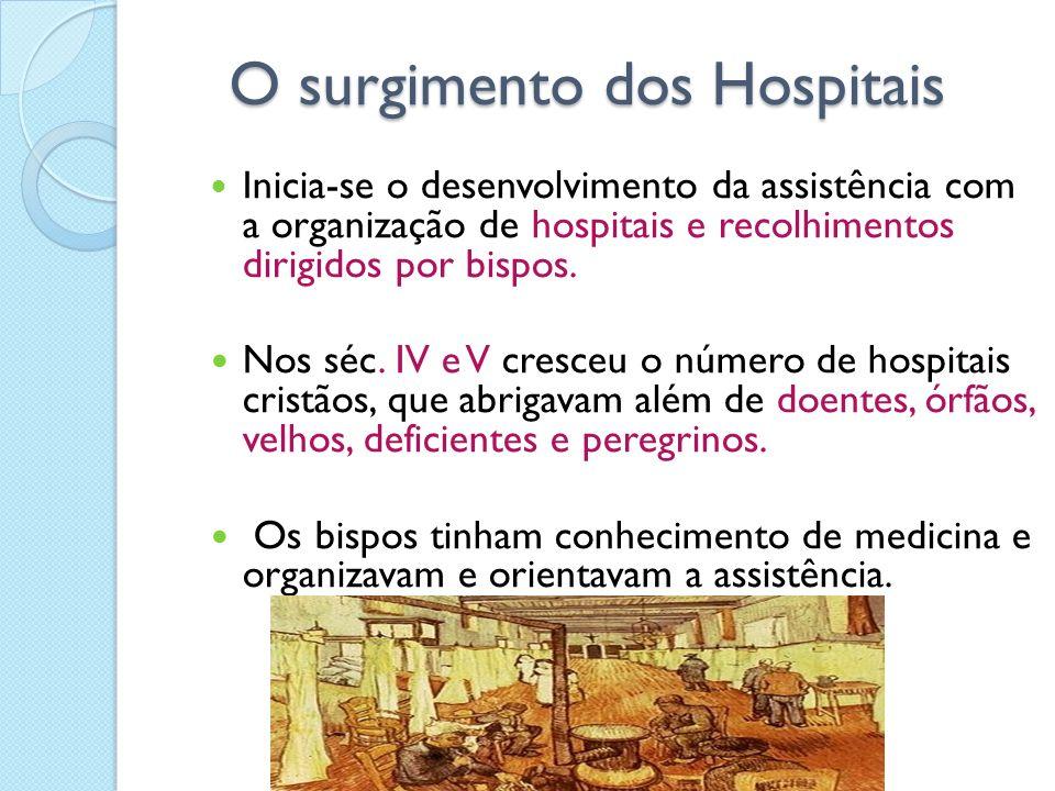 O surgimento dos Hospitais