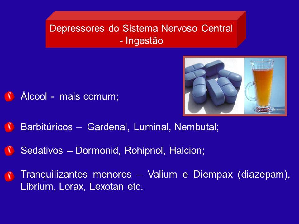 Depressores do Sistema Nervoso Central - Ingestão