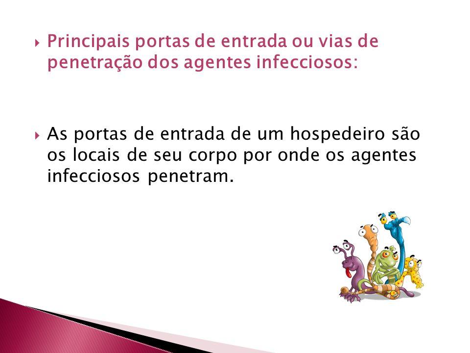 Principais portas de entrada ou vias de penetração dos agentes infecciosos: