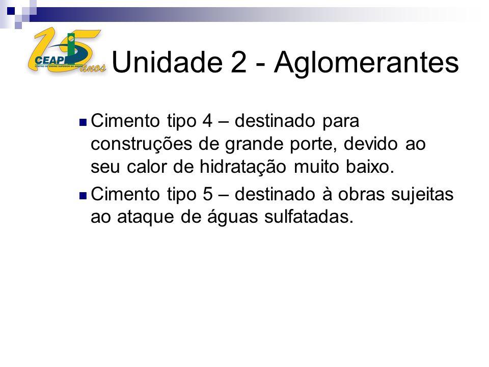 Unidade 2 - Aglomerantes